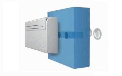 Climatizzatori portatili fissi e senza unit esterna riscaldamento olimpia splendid - Climatizzatori portatili senza unita esterna ...